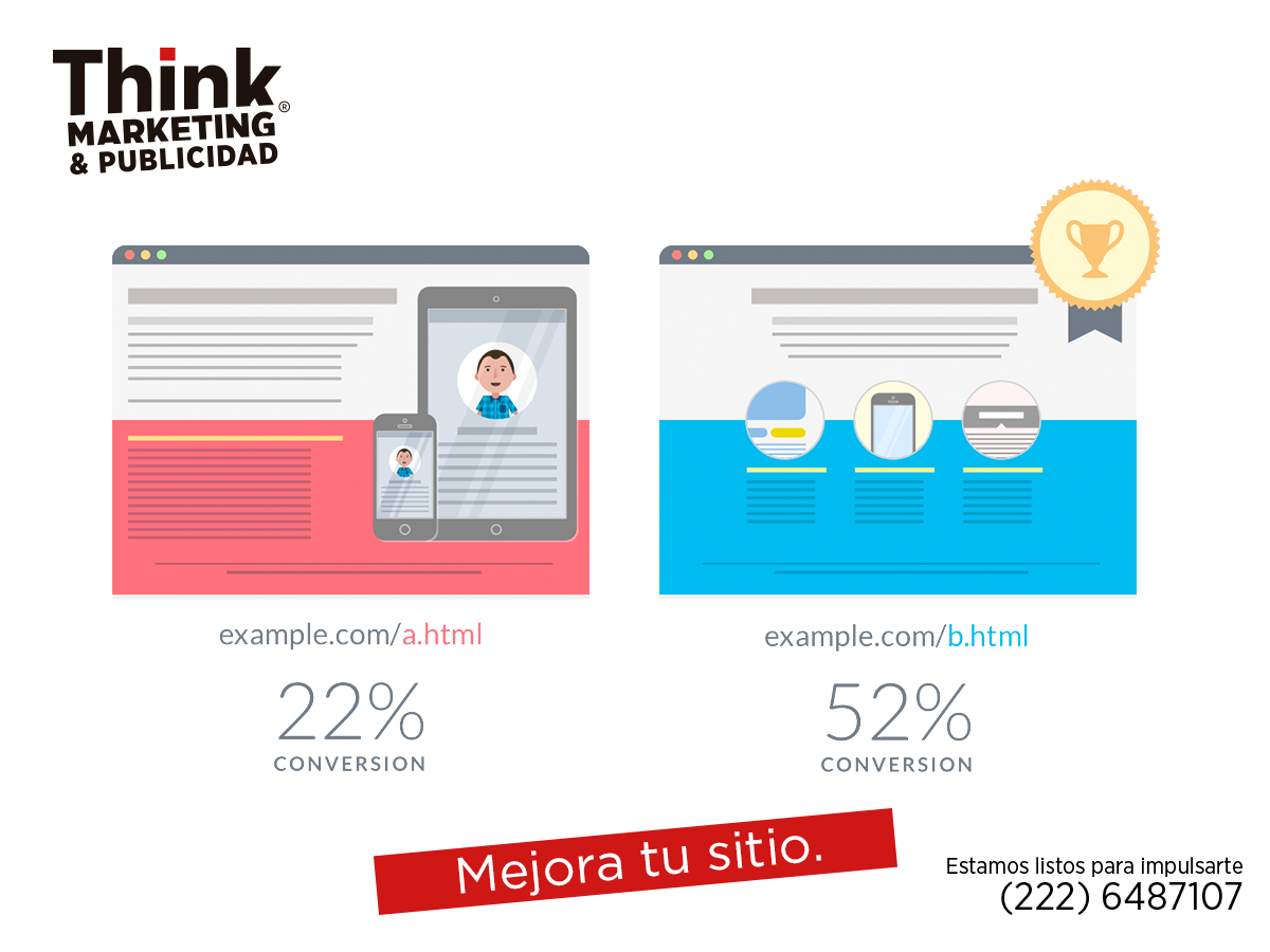 CONVERSIONES WEB
