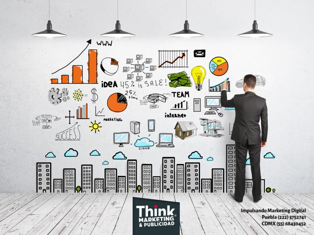 Con Think Marketing & Publicidad todo es más fácil.